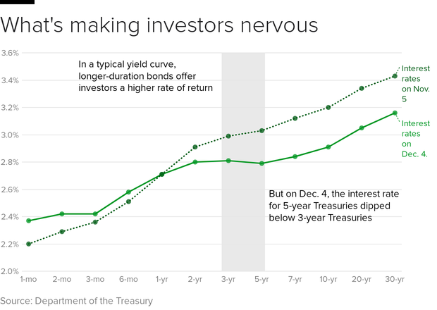 yield-curve-theory.png