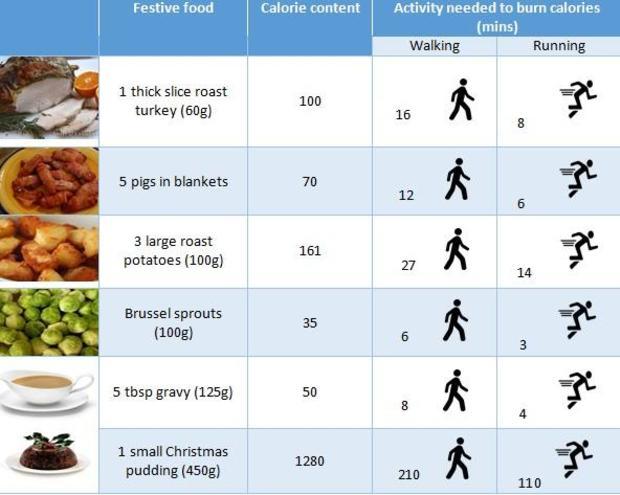 food-vs-exercise.jpg