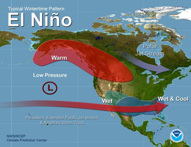 elnino-jet-wintertime-pattern.jpg