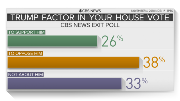 gfx10-trump-factor-house.png