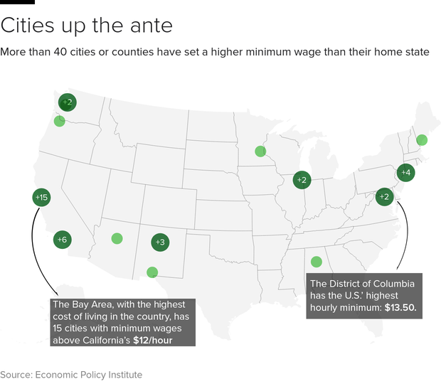 minwage-cities-notes.png