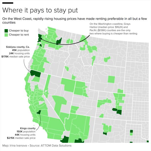 buy-rent-west.png