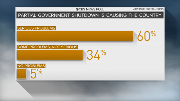 6-shutdown-problems.png