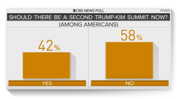 2nd-trump-kim-summit.png