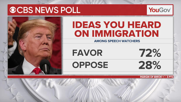 6-poll-immigration.jpg