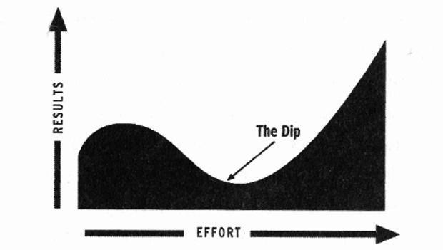 the-dip-illustration-1-620.jpg