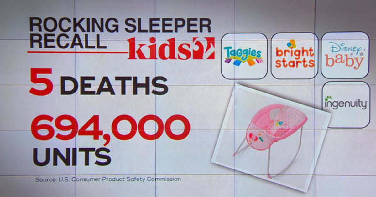 Kids Ii Recalls 700 000 Sleeping Rockers After Infant Deaths