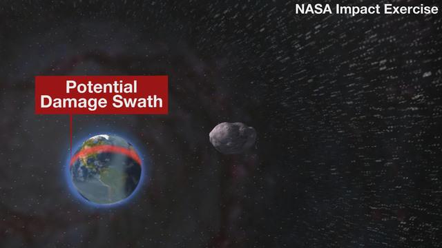 Asteroid near miss:
