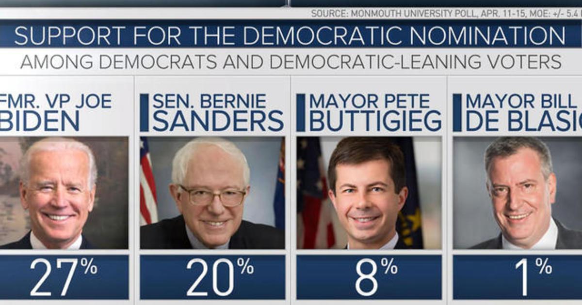 Bill de Blasio becomes 24th Democrat to enter 2020 race - CBS News