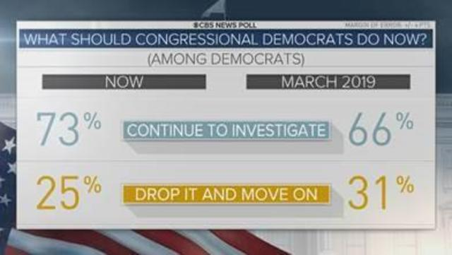 CBS News Eye on Trends: The latest from the CBS News