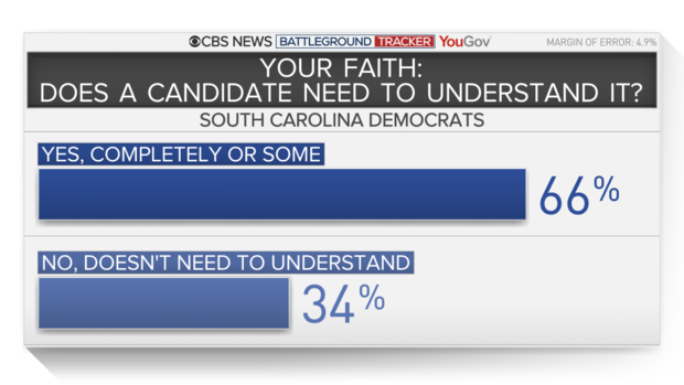 9046-sc-understand-faith.png