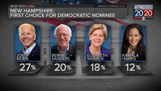 bt-new-hampshire-vote-1.jpg