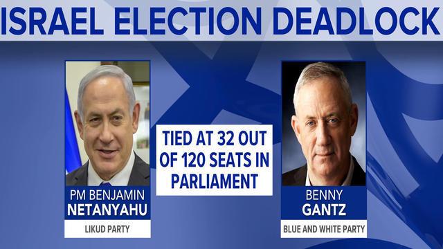 0918-rg-gjq-gjr-electionresultsisrael-1935891-640x360.jpg