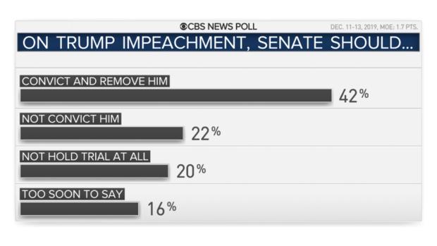 gfx-18-senate-impeach.png
