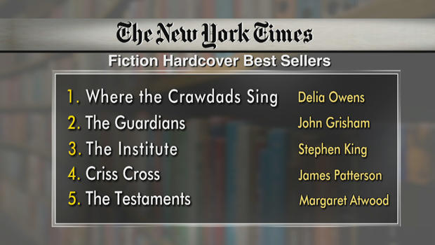 new-york-times-bestsellers-fiction-010520.jpg
