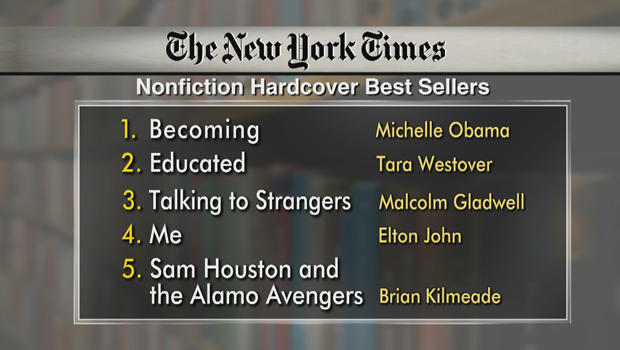 new-york-times-bestsellers-nonfiction-010520.jpg