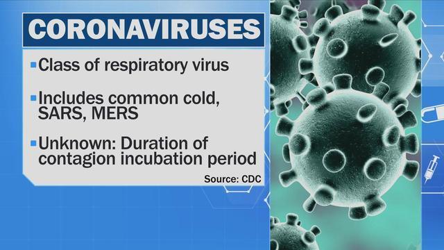 0122-ctm-coronavirus-narula-2012231-640x360.jpg