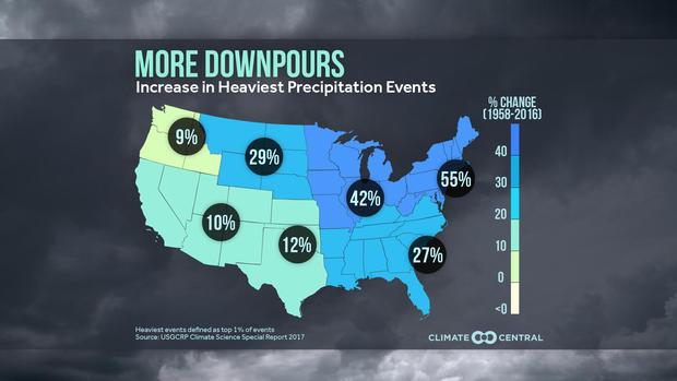flood-downpours-climate-central.jpg
