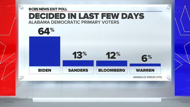 alabama-last-minute-voters.jpg