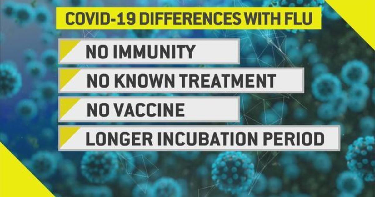 Coronavirus vs. flu: What's the difference? 1