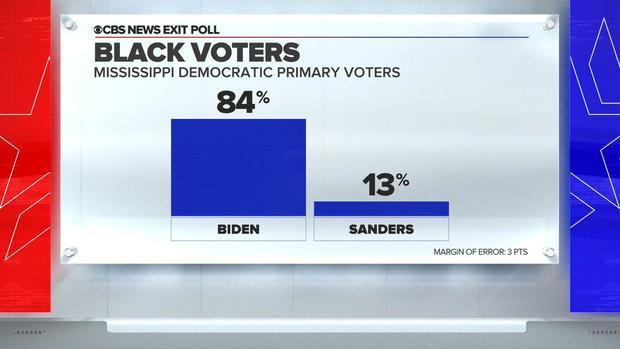 mississippi-black-voters-2020-03-10.jpg