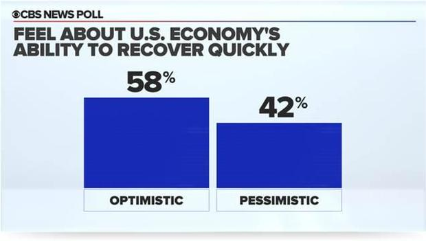 Can the United States economy recover?