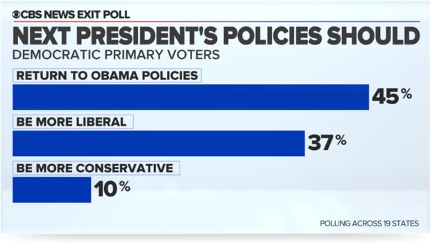 9-obama-policies.png
