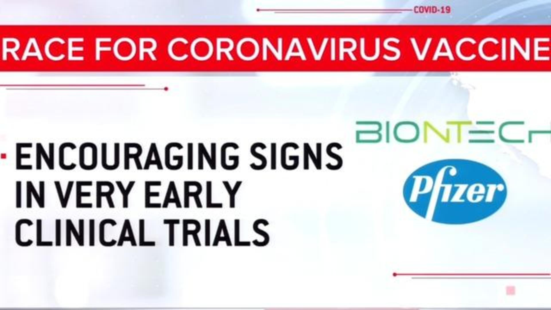 Covid 19 Vaccine Sees Early Positive Results Cbs News