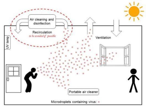 mechanical-coronavirus-mitigation.jpg