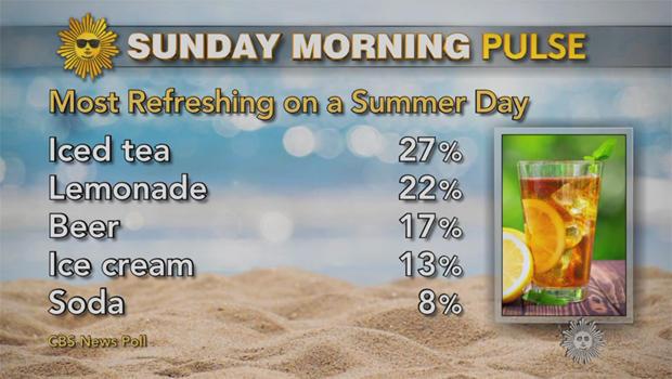pulse-poll-summer-day.jpg