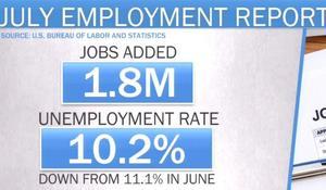 cbsn-fusion-july-unemployment-gains-lag-behind-previous-months-job-growth-thumbnail-526893-640x360.jpg
