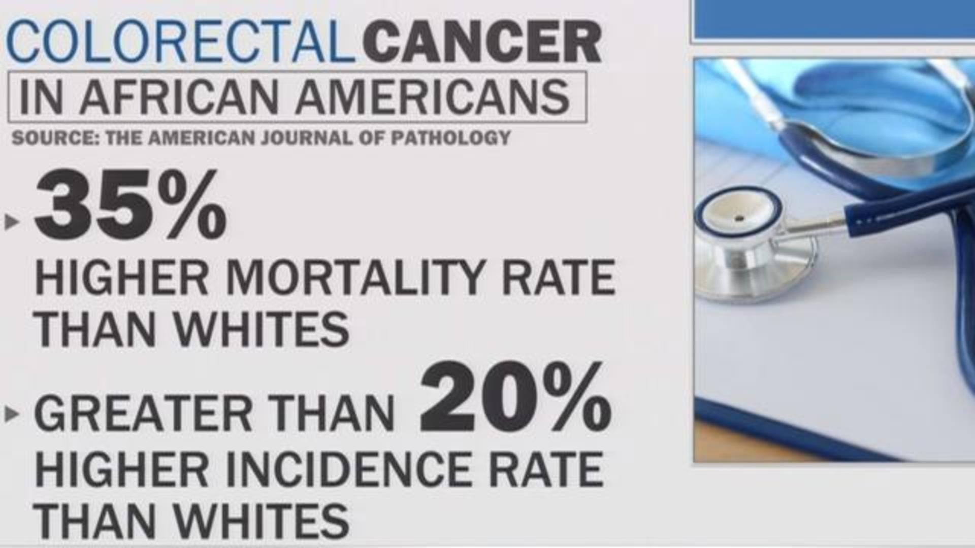 Dr Jon Lapook Details Symptoms And Signs Of Colon Cancer Cbs News
