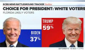 Presidential race tightens in Florida