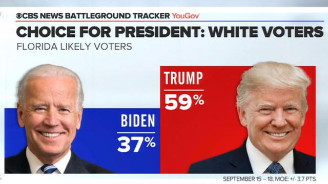 cbsn-fusion-voters-in-florida-still-deciding-on-presidential-vote-as-race-tightens-thumbnail-551963-640x360.jpg