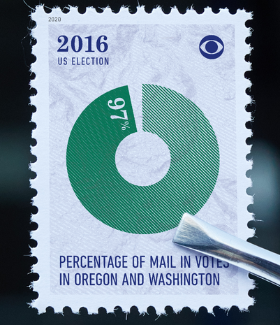 Mailing-it-in: The history and math behind mail-in-voting
