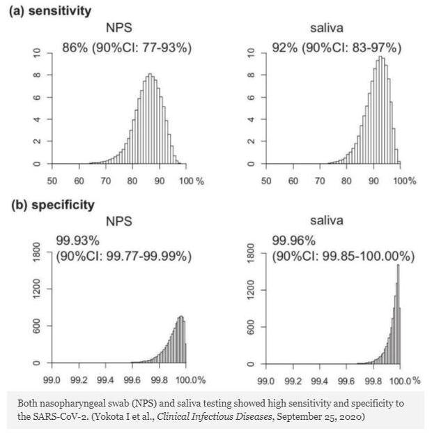 saliva-vs-pcr-covid-tests.jpg