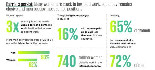 workplace-women-men-united-nations.jpg