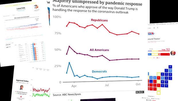 plethora-of-polls-620.jpg