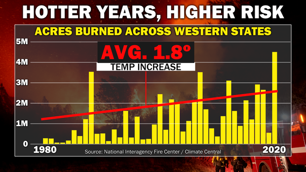 acres-burned-new.png