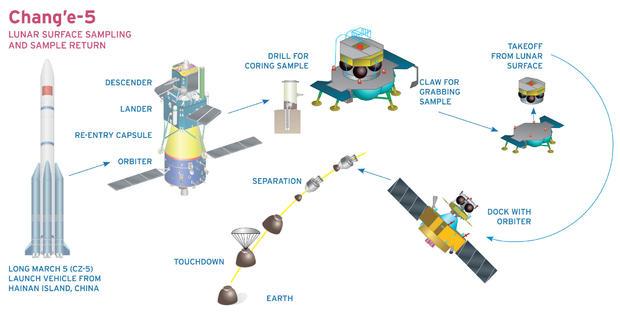 mission-profile.jpg