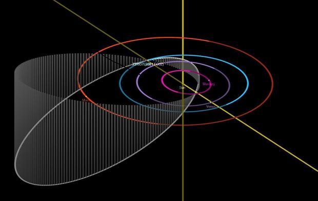 e-diagrama-orbital-ancho-1280.jpg