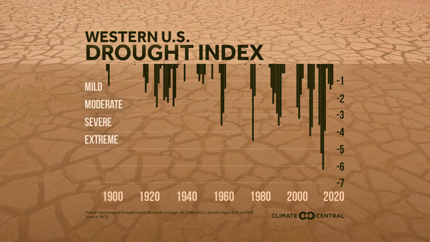 western-drought-index-2021.jpg