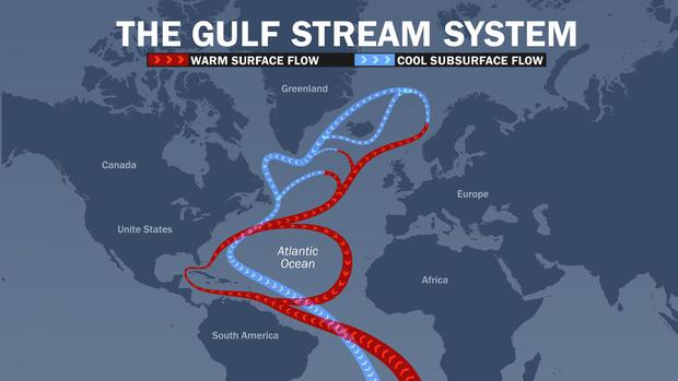 gulf-stream-current-2.jpg