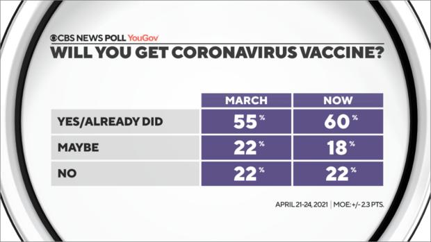 vaccine-trend-20210425.png