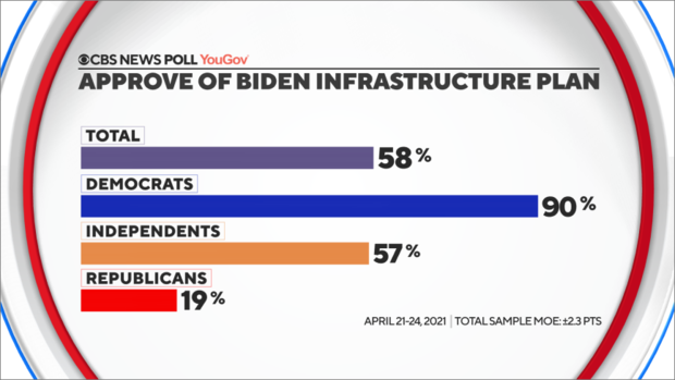 infrastructure-approval.png