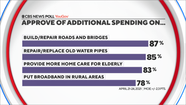 additional-infrastructure-spending.png