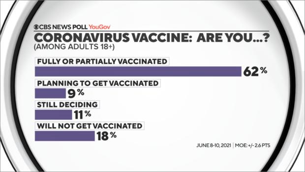 1-vaccinestatus.png