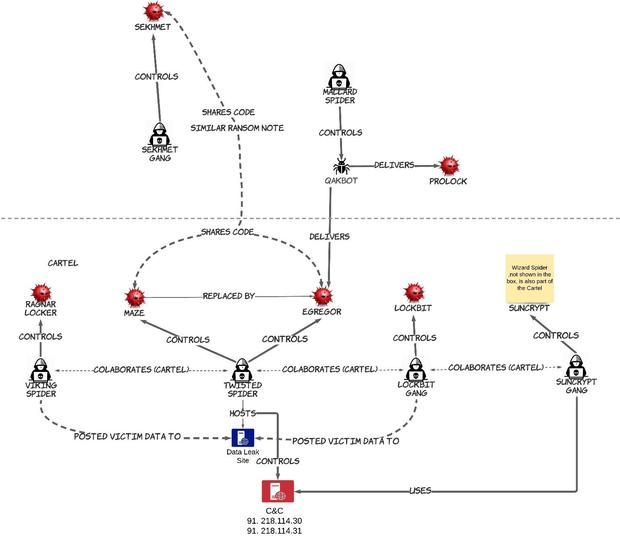 russian-ransomware-groups.jpg