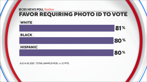 favor-voter-id-race.png