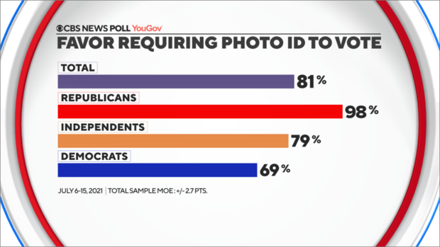 favor-voter-id-party.png
